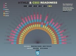 Porque-las-paginas-web-actuales-no-tienen-sonido-ni-musica,-no-hay-audio-en-HTML5---2
